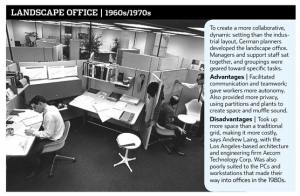 Desk_Reset_Landscae